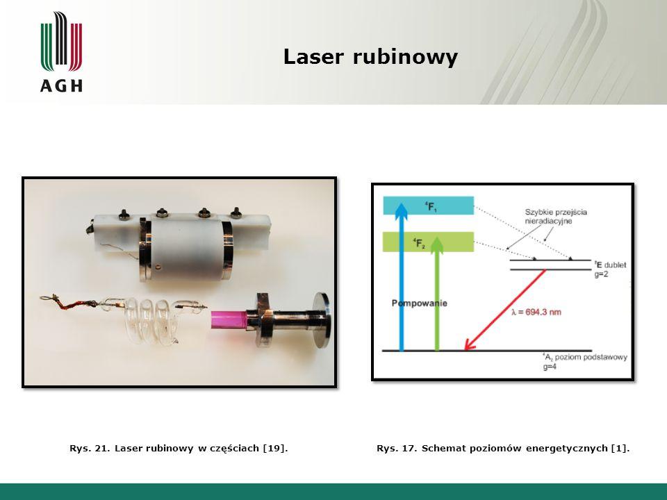 Laser rubinowy Rys. 21. Laser rubinowy w częściach [19].